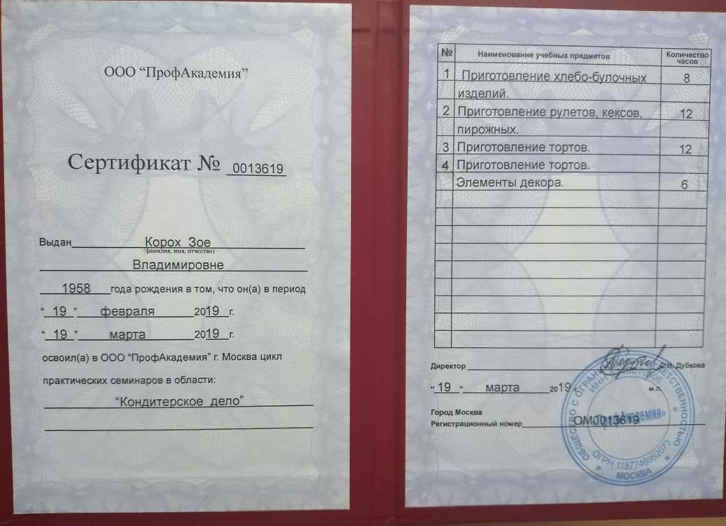сертификат кондитера