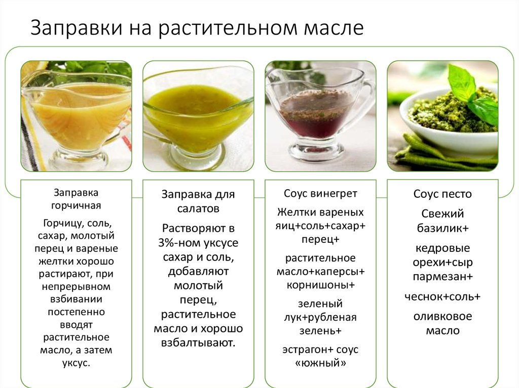заправки на масле рецепты