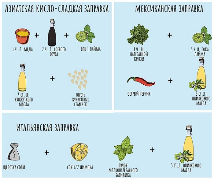 заправки варианты рецепты